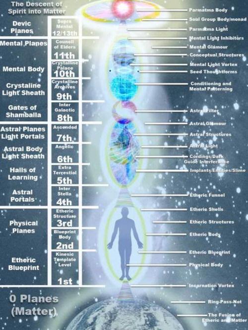 dimensiuni superiaore suprasuflet sinele superior